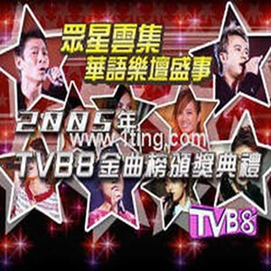 劲歌金曲(Live)(热度:45)由Miss梁翻唱,原唱歌手古巨基